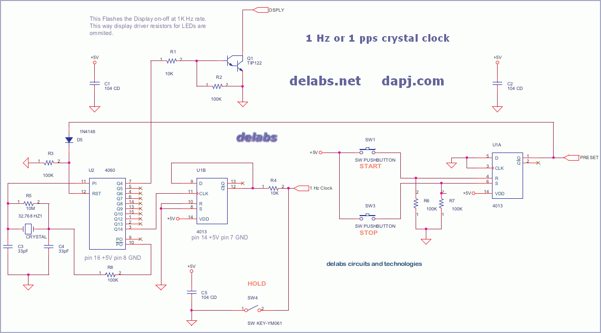1 Hz or 1 PPS Crystal Clock Base