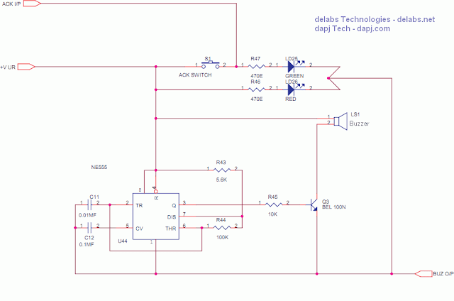 Audio Visual User Interface with Ack