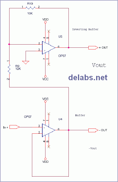 Dual Polarity Analog Output Op-Amps