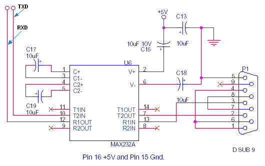 Interface a uC to PC RS232 with MAX232A