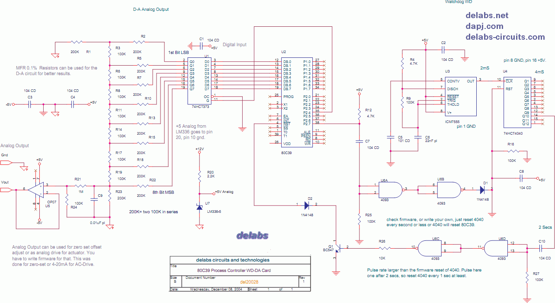 Digital to Analog Converter with uC Watchdog